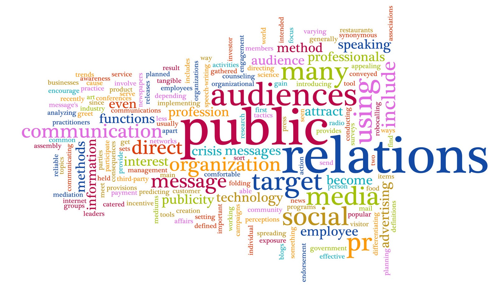 Public Relations what is an it major