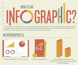 what-is-an-infographic-cropped